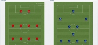 Opis igre: Football Manager 2011