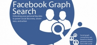 Facebook Graph Search - novi pretraživač života