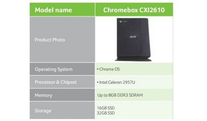 Stiže Acerov prvi Chromebox