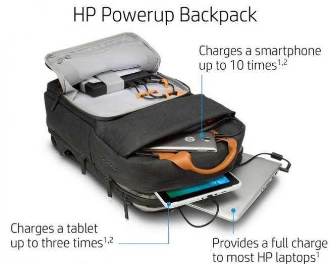 HP Powerup Backpack je sposoban da puni vaš telefon do deset puta