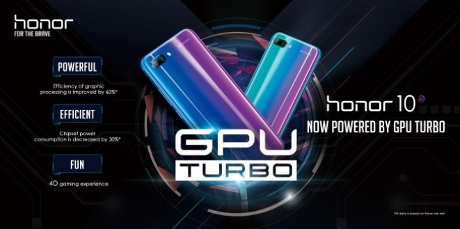 Šta donosi Honor 10 GPU Turbo tehnologija?