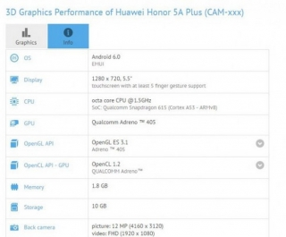Ovo su specifikacije Huawei Honor 5A Plus telefona