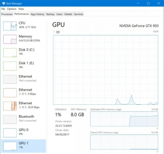 Windows 10 Task Manager dobija GPU Utilization tab