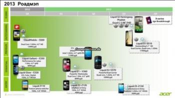 Acer roadmap pokazuje Liquid S2 uz Snapdragon 800 i Android Key Lime Pie?