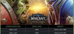 GeForce gejmeri dobijaju drajvere za igru World of Warcraft: Battle for Azeroth