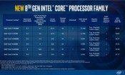 Stižu novi modeli Intel Core Coffee Lake procesora