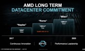 AMD EPYC 'Rome' CPU glasine: do 64 jezgra, 128 threada, stiže 2019. godine