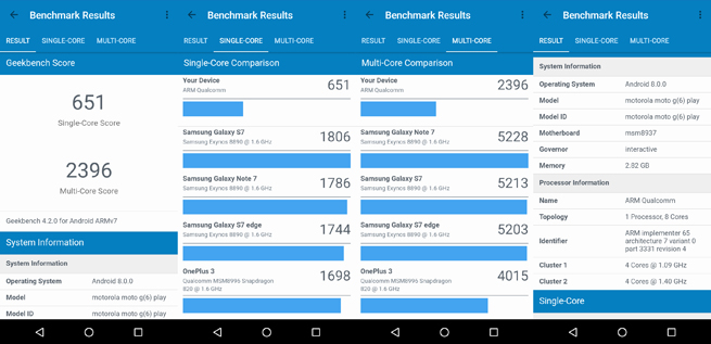 g6play_geekbench_s.jpg