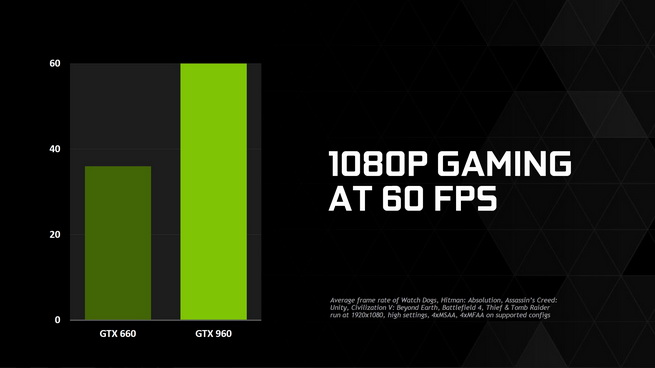 geforce_gtx960_uvod_4_s.jpg